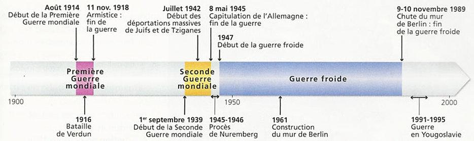 ressources p u00e9dagogiques lettres  histoire  g u00e9ographie