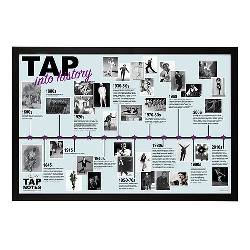 "Tap Into History Poster 24"" x 36"""