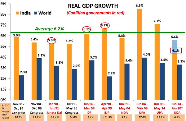 pic 2 - GDP chart.png
