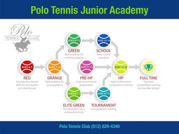 Junior Academy