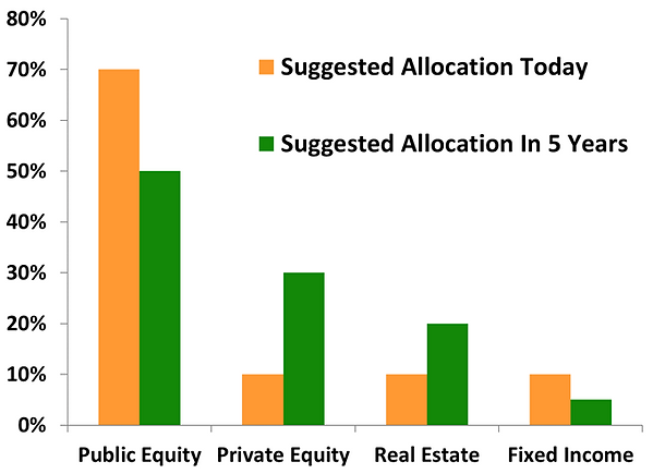 asset allocation - pic 4.png