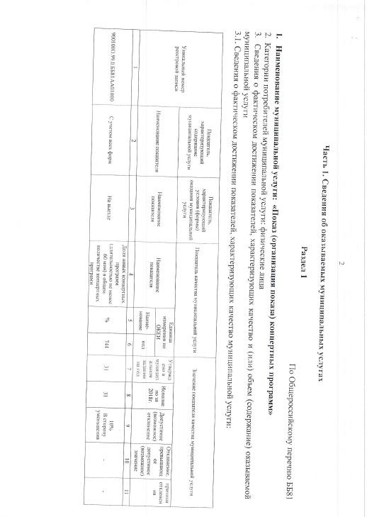 Отчет МЗ за 2018_2