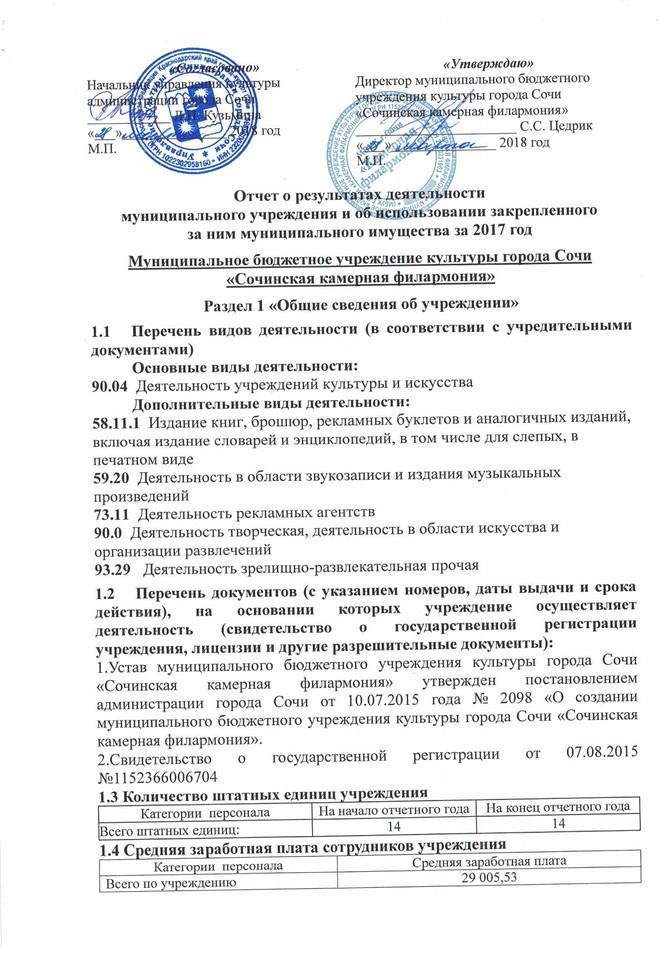 Отчет о деятельности 2017