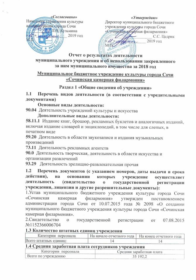 Отчет о деятельности 2018