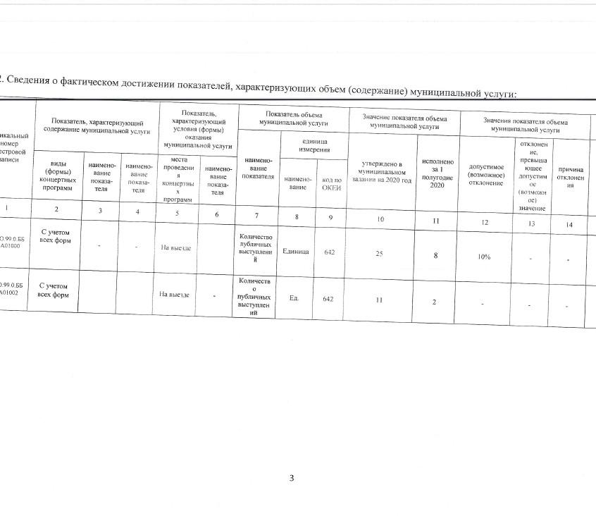 Отчет МЗ 1.2020.3