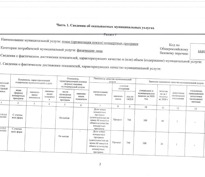 Отчет МЗ 1.2020.2