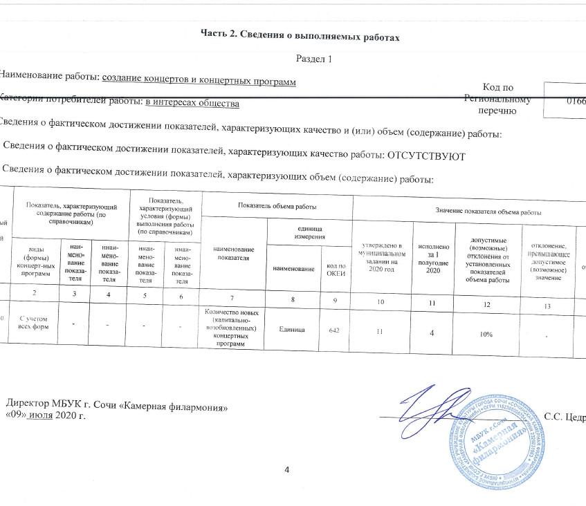 Отчет МЗ 1.2020.4