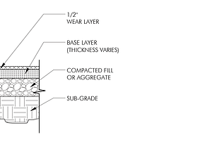 Poured-in-Place - Roll Over Edge Diagram