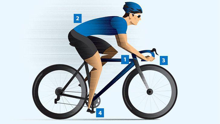 Proper cycling setup NW Calgary Chiropractor