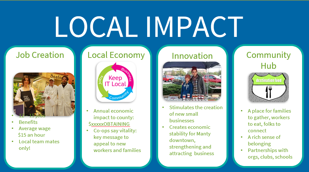 LOCAL IMPACT CHART (1)