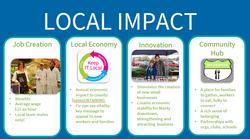 LOCAL IMPACT CHART (1)