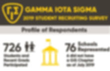 Profile of Respondents Banner.JPG