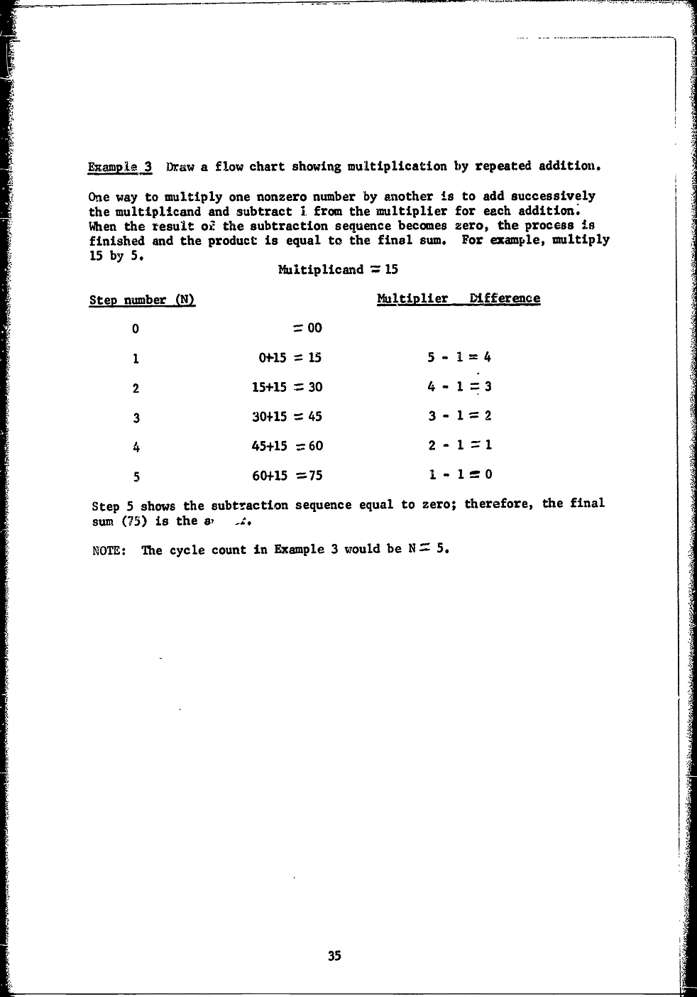 WYLE Instruction_Page_045_Image_0001.tif