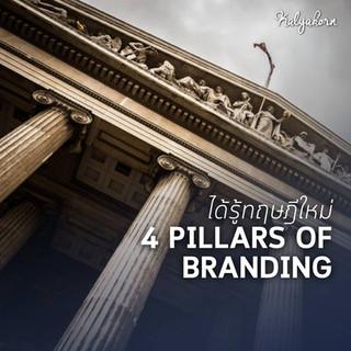 BRANDING 101 : Tomorrow Brand