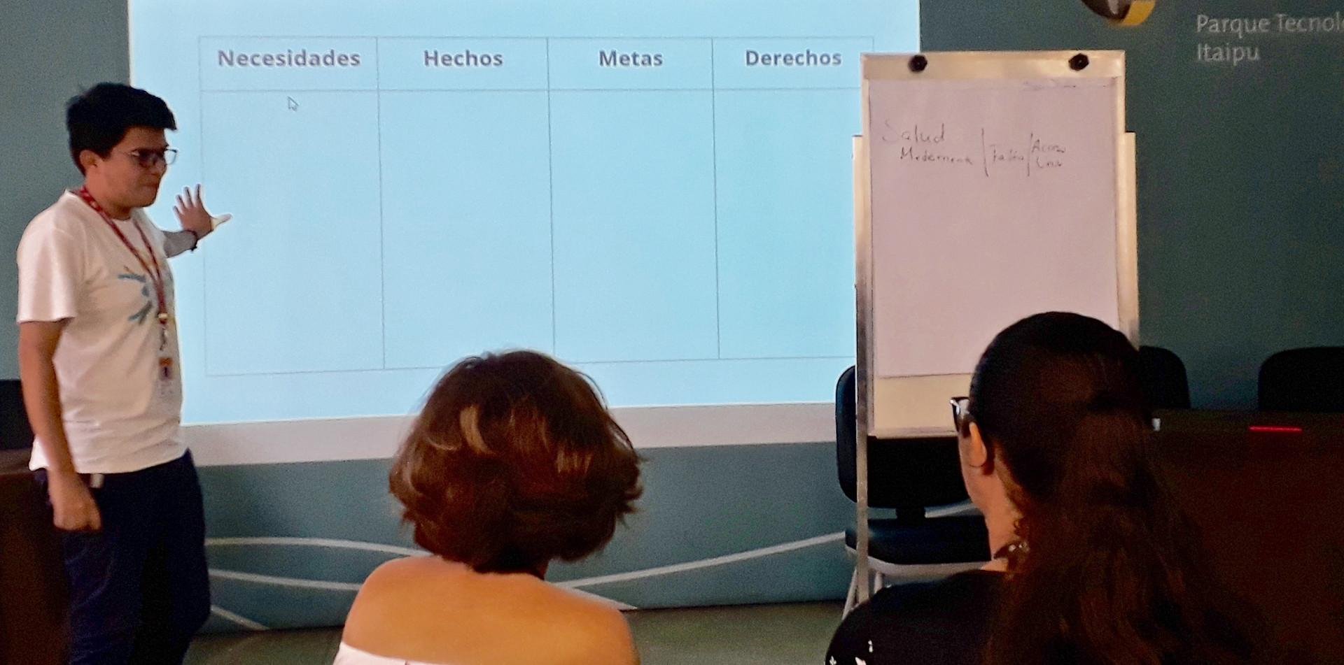Oficina de Educação em Direitos Humanos (Sessão #1)