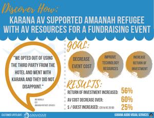 Karana Audio Visual Services- Customer Spotlight for a non-profit organization
