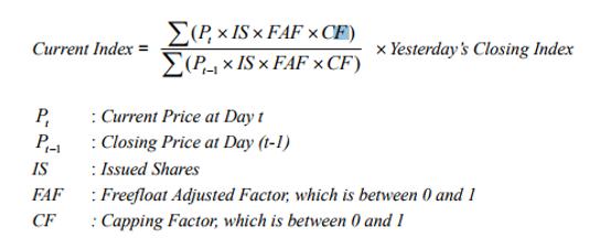 HSI-calculation-formula.png
