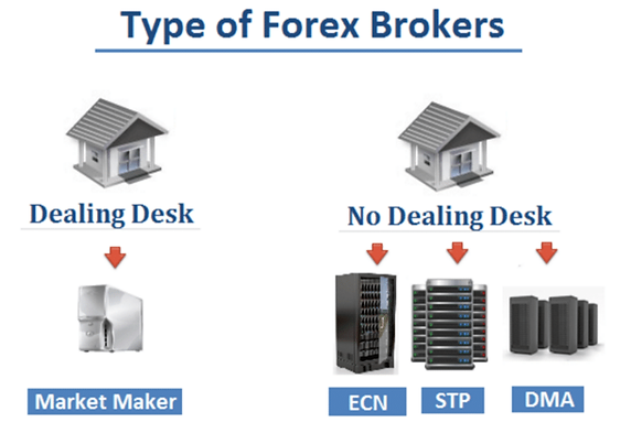 types-of-brokers.png