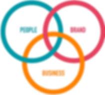 service-diagram.jpg