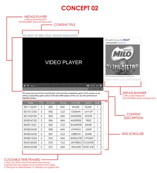 Cxense Ad Technology plan A