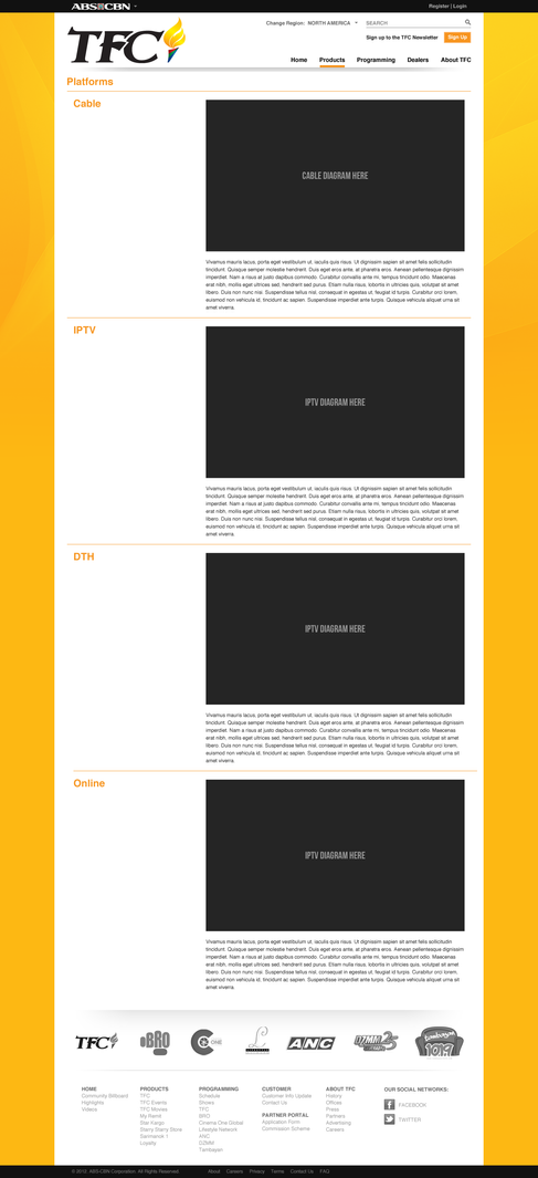 TFC - Product Platform Section