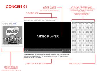 Cxense Ad Technology plan B