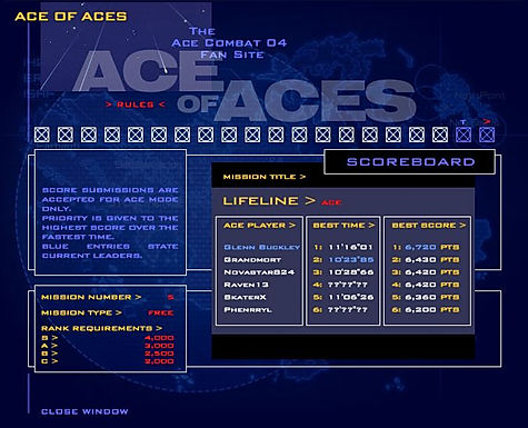 Competitive Ace Combat: 1st and 2nd Generations