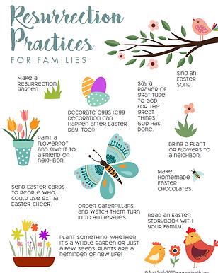 Resurrection Practices.png