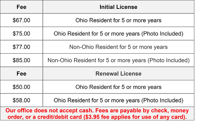 CCW Fees 3-3-21.png