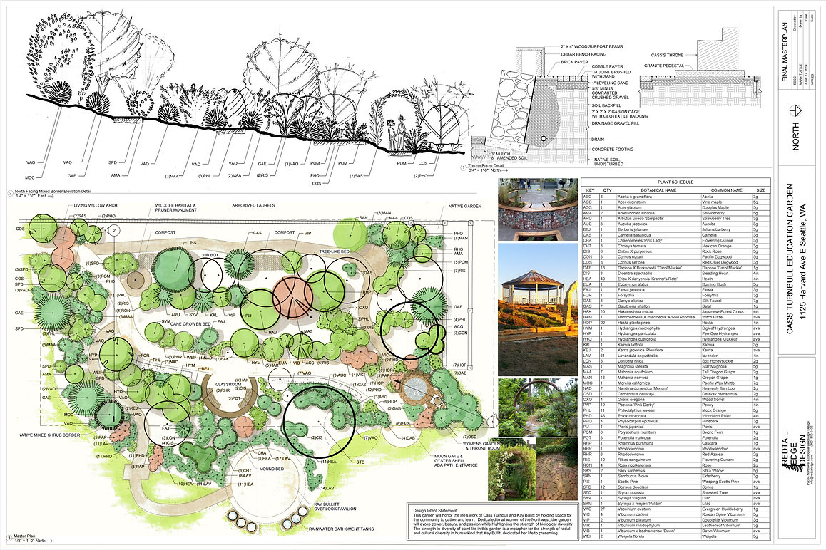 CASS EDUCATION GARDEN.MASTER PLAN.TUTTLE
