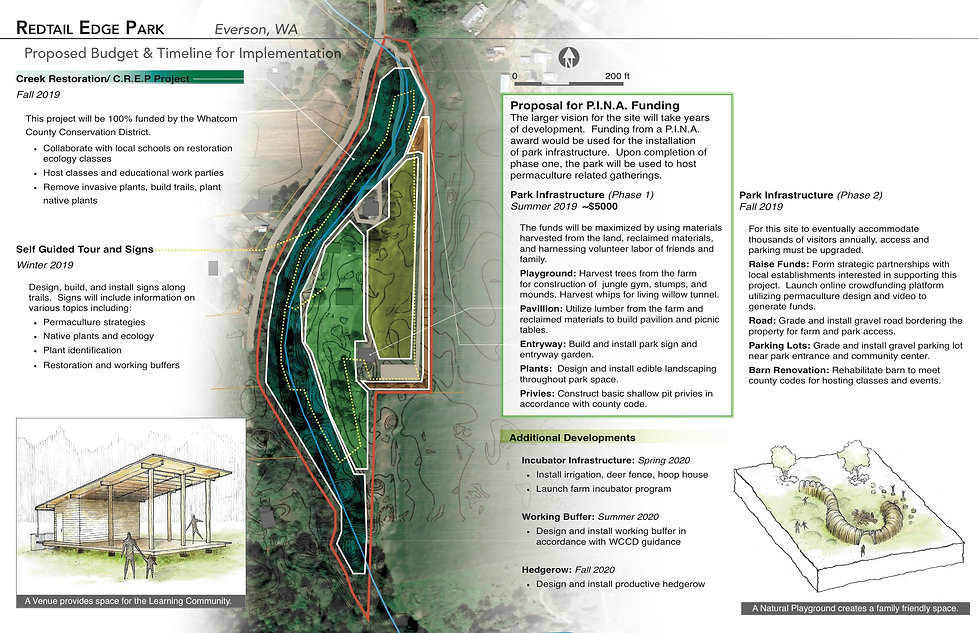 Redtail Edge Park, PINA Design (2).jpg