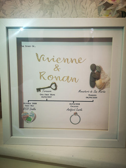 Wedding Timeline Frame