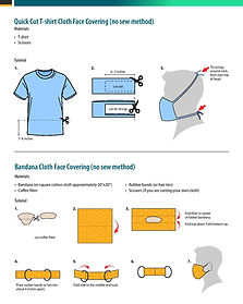 Use of Cloth Face Coverings to Help Slow