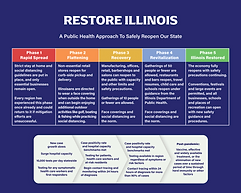 restore IL.png
