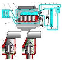 Волга система охлаждения