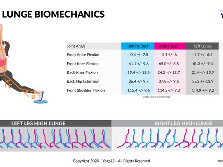 High Lunge Biomechanics