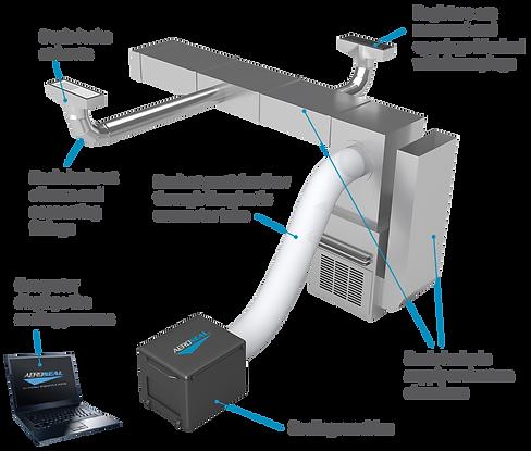 Aeroseal, Process Diagram.png