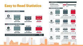 Calgary Remax Sales Presentation - worki