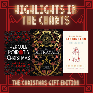 Highlights in the Charts: Christmas Gifting Edition