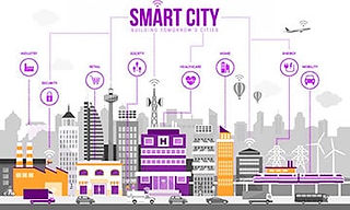 Smart-City-Infrastructure-Planning-and-D