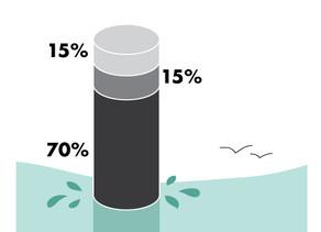Quanto è profonda la plastica