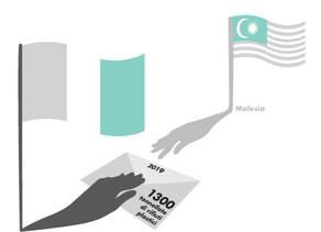 Italia-Malesia: viaggio di sola andata per migliaia di tonnellate di plastica