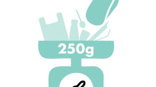 Quanta plastica mangiamo ogni anno?