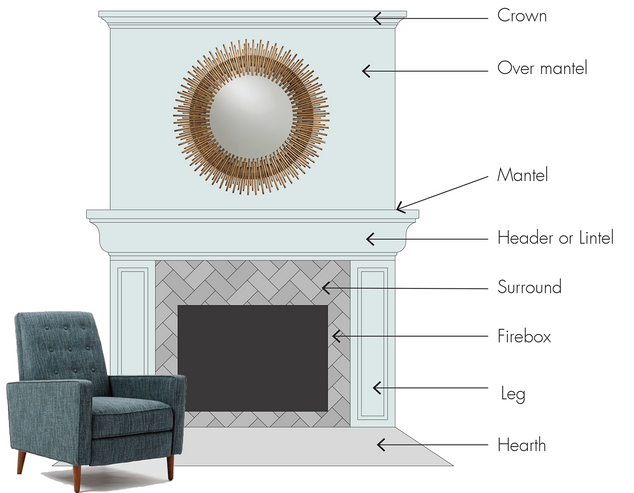 Design Standards: Fireplaces