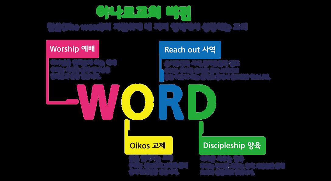 하나로교회비전-2.png