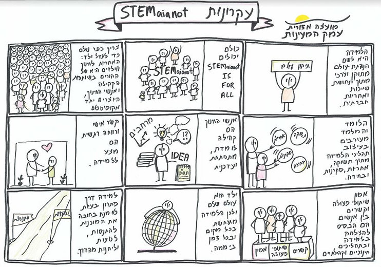 עקרונות STEM.JPG