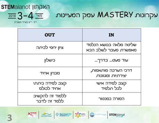 MASTERY (4).jpg