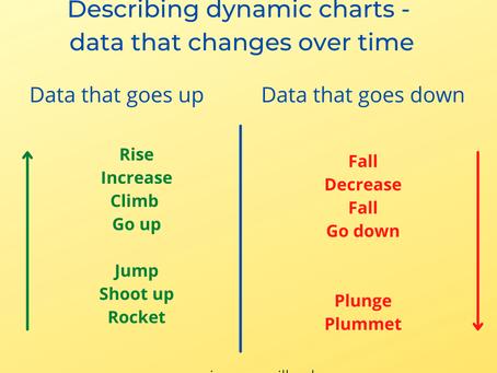 Describe that chart