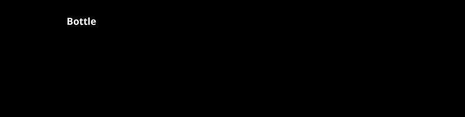 Funcational Map-02.png