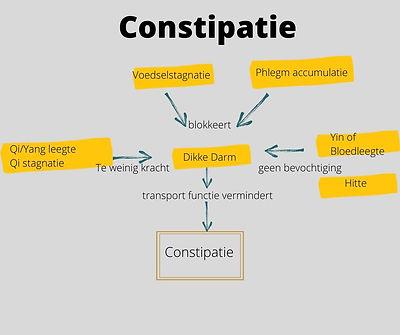 constipatie2.jpg